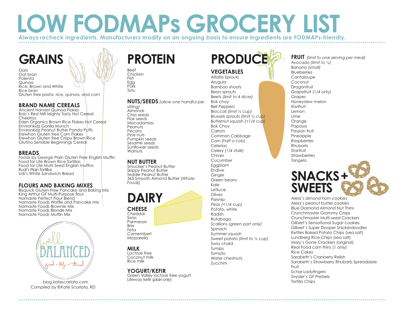 How To Live With Ibs As A College Student Low Fodmap Diet