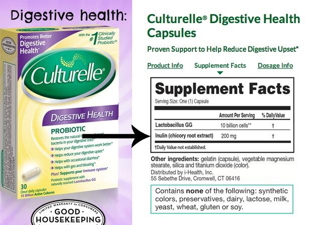 culture digestive health