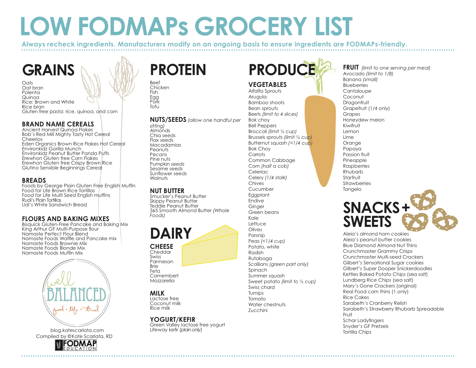 25 Low FODMAP Diet Dinner Recipes