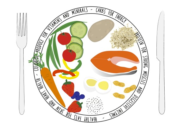 FODMAP plate pic